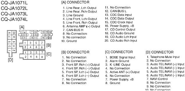 data link connector wiring diagram bmw 2002 turbo audi car radio stereo audio autoradio wire installation schematic schema esquema de conexiones anschlusskammern konektor
