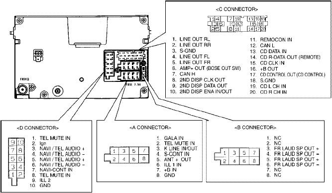 Audi Symphony CQ JA1920L CQ JA1924L car stereo wiring diagram connector pinout?resize\\\=665%2C388 2003 jetta ac wiring schematic gandul 45 77 79 119  at gsmportal.co