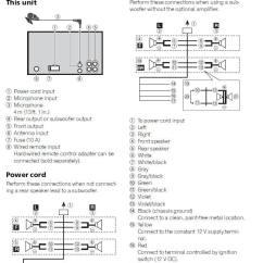 Home Stereo Speaker Wiring Diagrams 1978 Honda Cb400 Diagram Buick Car Radio Audio Autoradio Connector Wire Installation Schematic Schema Esquema De Conexiones Stecker Konektor Connecteur Cable
