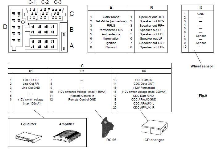 Amp Wiring Diagram E60 Blaupunkt Car Radio Stereo Audio Wiring Diagram Autoradio