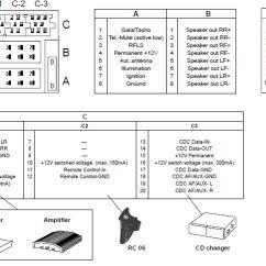 Vw Polo 6n Wiring Diagram Residential Electrical Diagrams Symbols Car Radio Stereo Audio Autoradio Connector Wire Installation Schematic Schema ...
