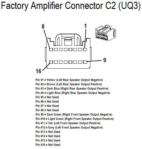 radio wiring diagram for 2000 chevy silverado one wire alternator chevrolet car stereo audio autoradio connector installation schematic ...