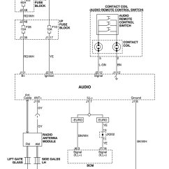 2006 Impala Wiring Diagram Trailer 7 Pin 5 Wires Australia Chevrolet Car Radio Stereo Audio Autoradio Connector Wire Installation Schematic ...