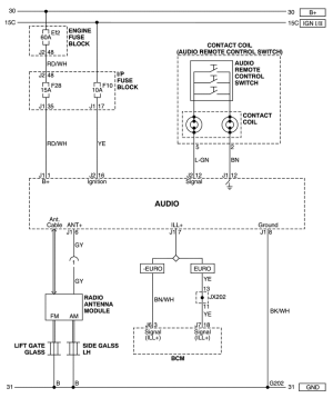 CHEVROLET Car Radio Stereo Audio Wiring Diagram Autoradio