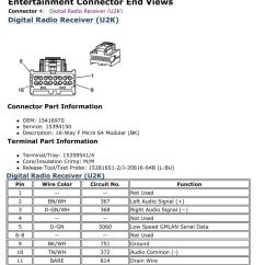 07 Cobalt Stereo Wiring Diagram 2012 Ford Focus Engine Carfusebox: Chevrolet Radio