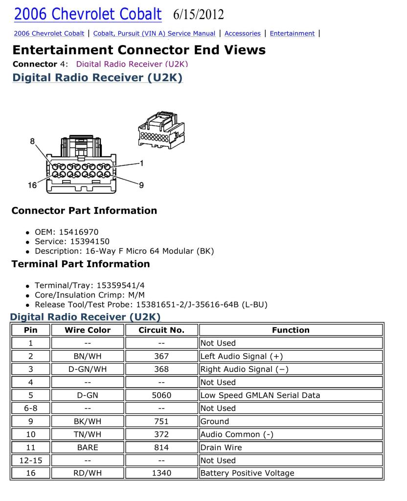 medium resolution of carfusebox chevrolet cobalt radio stereo wiring diagram 2006 chevrolet impala fuse box 2006 chevy impala fuse