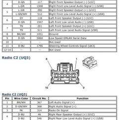 Chevy Equinox Motor Diagram Wiring For Kohler Generator Chevrolet Car Radio Stereo Audio Autoradio Connector Wire Installation Schematic ...