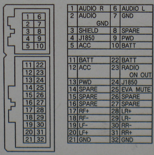 M Fuse Box Diagram Chrysler Car Radio Stereo Audio Wiring Diagram Autoradio