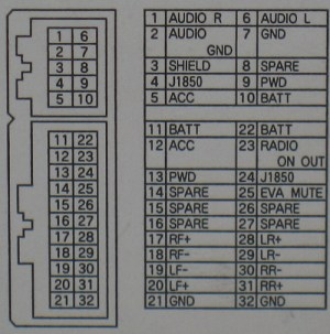 CHRYSLER Car Radio Stereo Audio Wiring Diagram Autoradio