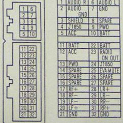 2001 Dodge Ram Speaker Wiring Diagram 2000 Ford F250 Trailer Chrysler Car Radio Stereo Audio Autoradio Connector Wire Installation Schematic ...