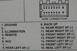 chevy radio wiring diagram stanley garage door opener parts daewoo car stereo audio autoradio connector wire installation schematic ...