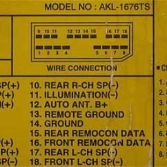 Wiring Diagram Car Audio 2005 Holden Rodeo Radio Daewoo Stereo Autoradio Connector Wire Installation Schematic ...