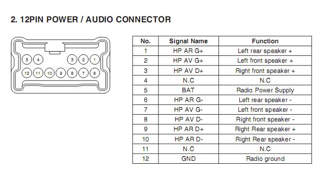 wiring diagram car audio speakers chevy 350 misfire at idle dacia radio stereo autoradio connector wire installation schematic ...