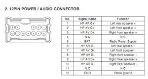 DACIA Car Radio Stereo Audio Wiring Diagram Autoradio
