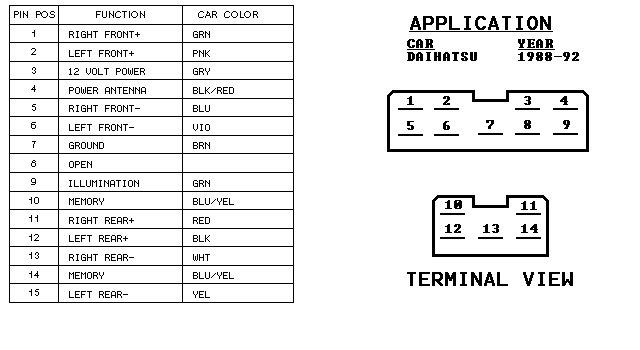 Amplifier Wiring Diagrams For 3 Daihatsu Car Radio Stereo Audio Wiring Diagram Autoradio