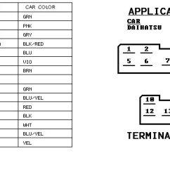 Gm Radio Wiring Diagrams Horse Respiratory System Diagram Daihatsu Car Stereo Audio Autoradio Connector Wire Installation Schematic ...