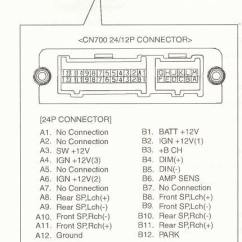 2000 Delco Radio Wiring Diagram What Is An Indicator Electronics 10305564 Manual E Books 15071233 Schematic Diagramac Stereo Library 2005