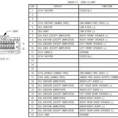 2001 Dodge Dakota Quad Cab Stereo Wiring Diagram 220v Single Phase Motor Radio Harness Diagrams Clicks Great Installation Of U2022