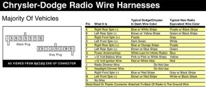 DODGE Car Radio Stereo Audio Wiring Diagram Autoradio