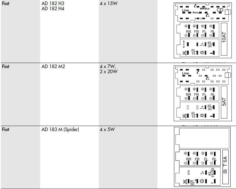 Alfa Romeo 147 Jtd Wiring Diagram   mwb-online.co on