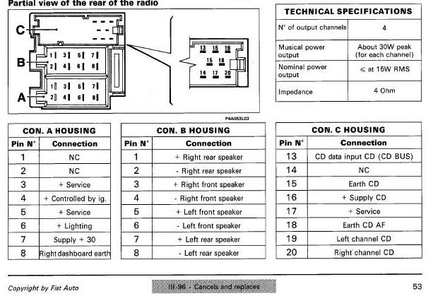 Fiat Bravo Brava Marea stereo radio wiring fiat stilo wiring diagram fiat panda radio wiring diagram at fashall.co
