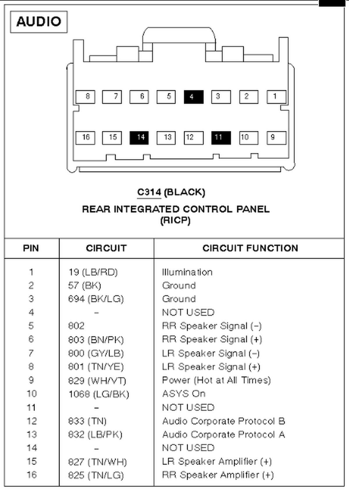 1996 ford bronco radio wiring diagram baldor motor capacitor car stereo audio autoradio connector wire installation schematic ...