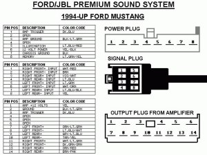 FORD Car Radio Stereo Audio Wiring Diagram Autoradio