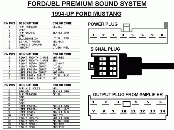 Diagrams1049945 2005 Mustang Wiring Diagram 2005 Mustang Power – Power Plug Wiring Diagram