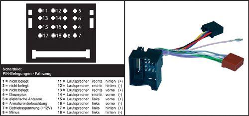 Speaker Wire Diagram For 2002 F150 Ford Car Radio Stereo Audio Wiring Diagram Autoradio