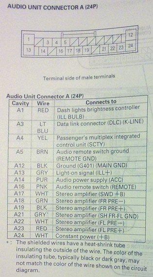 alpine car stereo wiring diagram harley davidson x 90 mini bike honda radio audio autoradio connector wire installation schematic ...
