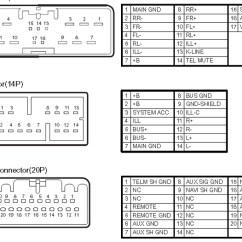 Wiring Diagram For Car Stereo Toyota 4 Pole Starter Solenoid Honda Radio Audio Autoradio Connector Wire Installation Schematic ...