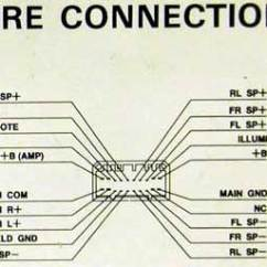 1999 S10 Radio Wiring Diagram Solar Panel Australia Honda Car Stereo Audio Autoradio Connector Wire Installation Schematic ...