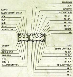 HONDA Car Radio Stereo Audio Wiring Diagram Autoradio connector wire installation schematic