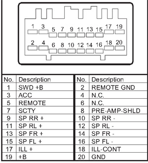 HONDA 4YL3 car stereo wiring diagram harness pinout connector?resize=300%2C330 wiring harness diagram for 1 6l honda readingrat net crx wiring harness diagram at gsmx.co