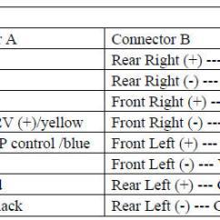 2006 Gmc Stereo Wiring Diagram Air Compressor Schematic Hyundai Car Radio Audio Autoradio Connector Wire Installation ...