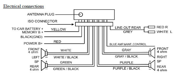HYUNDAI H CDM8022?resize\\\\\\\\\\\\d609%2C261 1999 elantra ecu wiring schematic on 1999 download wirning diagrams hyundai terracan wiring diagram at aneh.co