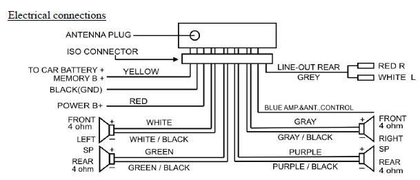 HYUNDAI H CDM8022?resize\=609%2C261 hyundai accent stereo wiring diagram periodic tables 2003 hyundai 2003 hyundai sonata radio wiring harness at edmiracle.co