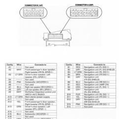 2004 Acura Tl Speaker Wiring Diagram Volvo Penta 2003 Alternator 2001 Honda Cr V Radio All Data Crv Stereo Harness Great Installation Of 2008