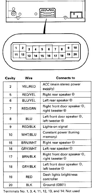 1999 honda civic si radio wiring diagram of weaving loom car stereo audio autoradio connector wire installation schematic ...