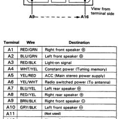 97 Chevy S10 Radio Wiring Diagram Potentiometer Car Stereo 2003 4 23 Tefolia De Manual E Books Impala 92