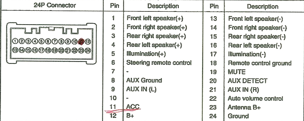 2001 dodge dakota speaker wiring diagram 2010 toyota tundra hyundai car radio stereo audio autoradio connector wire installation schematic ...