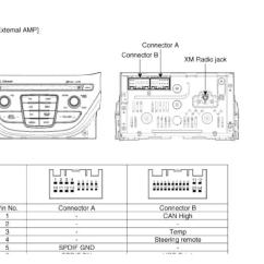Wiring Diagram Of A Car Stereo Bmw Cas 3 Harness Hyundai Genesis Manual E Books 2013 Coupe Diagram2013