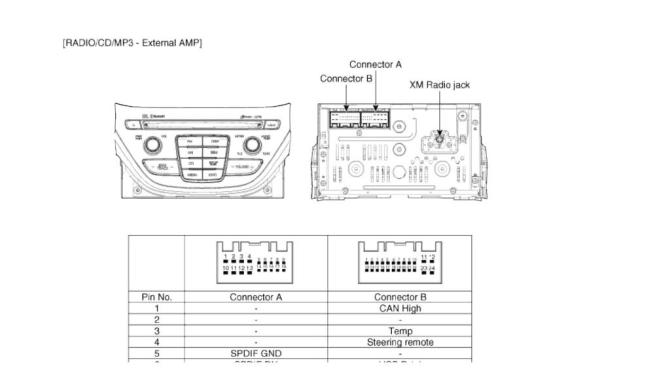 2013 genesis coupe gauges wiring diagram  ford f 350