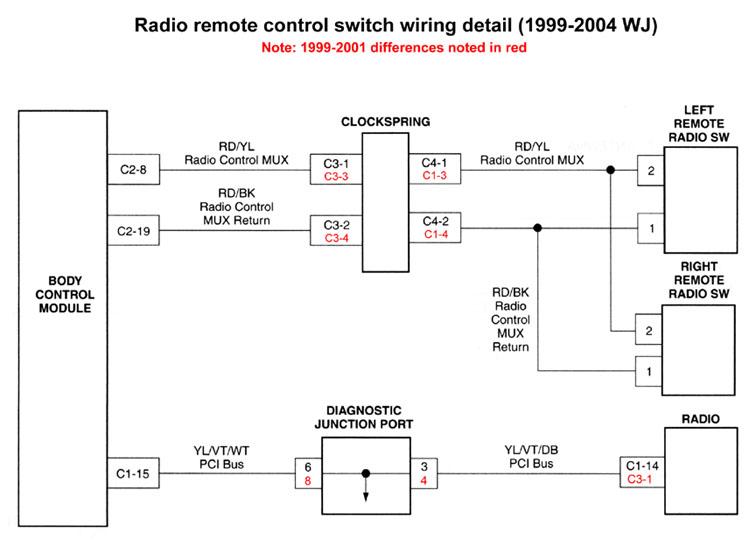 2012 Dodge Ram Trailer Wiring Jeep Car Radio Stereo Audio Wiring Diagram Autoradio
