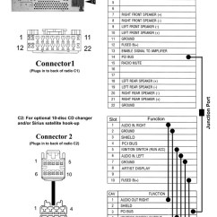 1999 Dodge Caravan Wiring Diagram 2 Wire Submersible Well Pump Jeep Car Radio Stereo Audio Autoradio Connector Installation Schematic ...