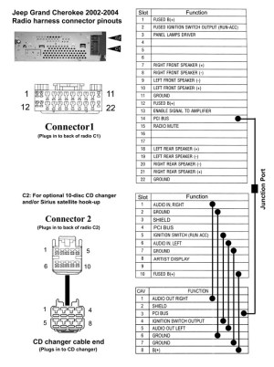 JEEP Car Radio Stereo Audio Wiring Diagram Autoradio connector wire installation schematic