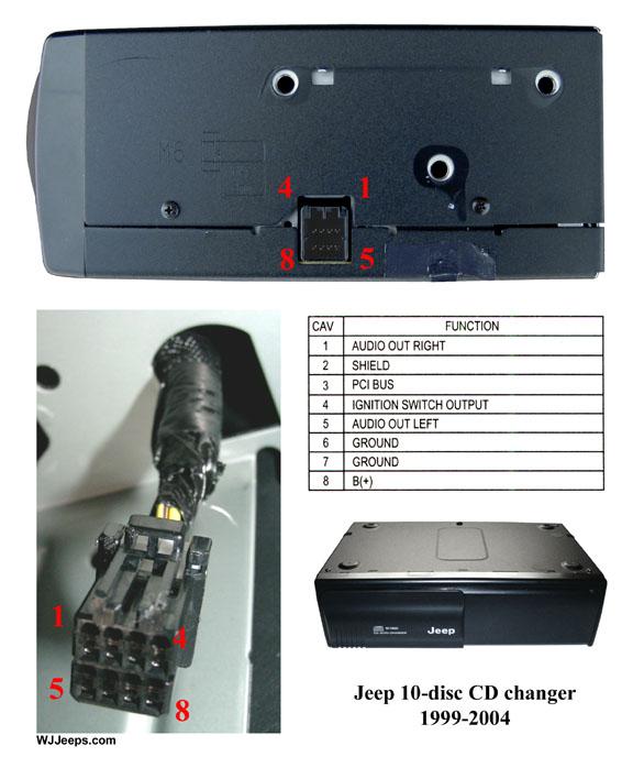 2002 jeep tj radio wiring diagram 2003 ford expedition car stereo audio autoradio connector wire installation schematic schema esquema de conexiones stecker konektor connecteur cable