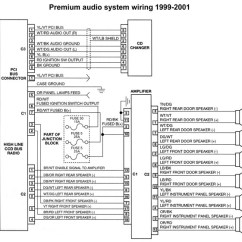 Radio Wiring Diagram For 1999 Jeep Grand Cherokee 2002 Chevy Suburban Stereo Car Audio Autoradio Connector Wire Installation Schematic ...