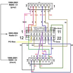 Furuno Transducer Wiring Diagram Chevy 10 Bolt Rear End Radio Colorado Stereo Image Chevrolet Tahoe Schematics And 1999 Silverado Installation 2005