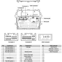 2007 Kia Rio Radio Wiring Diagram Photosynthesis Step By Car Stereo Audio Autoradio Connector Wire Installation Schematic Schema Esquema De Conexiones Stecker Konektor Connecteur Cable
